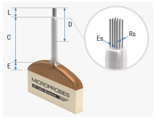 Microwire Array